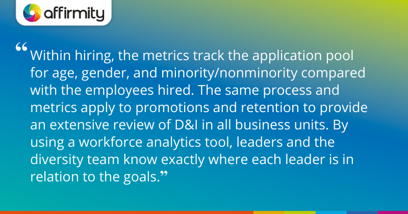 """""""Within hiring, the metrics track the application pool for age, gender, and minority/nonminority compared with the employees hired. The same process and metrics apply to promotions and retention to provide an extensive review of D&I in all business units. By using a workforce analytics tool, leaders and the diversity team know exactly where each leader is in relation to the goals."""""""