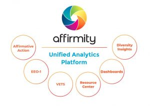 Unified Analytics Platform