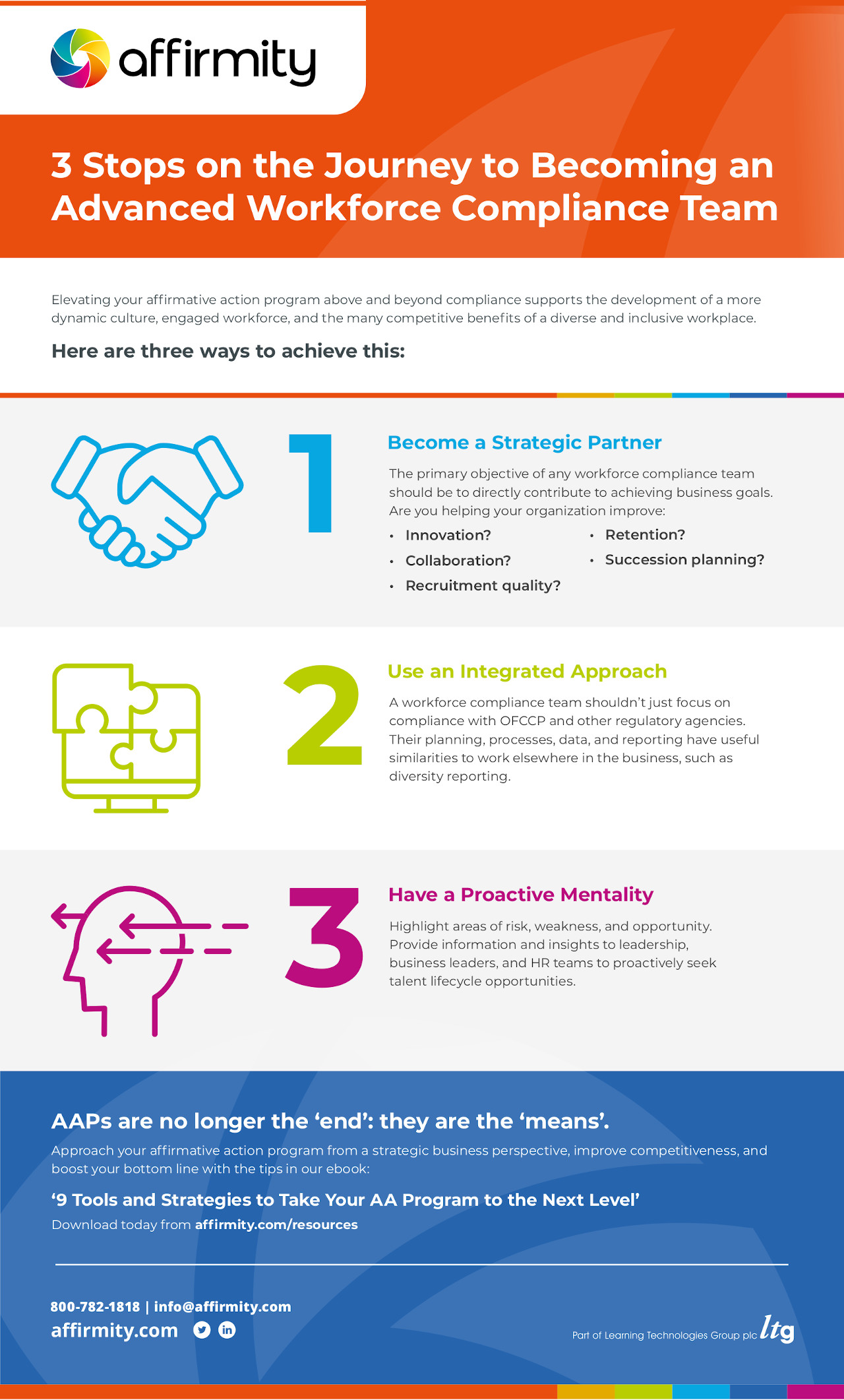 Affirmity - 3 Stops on the Journey to Becoming an Advanced Workforce Compliance Team