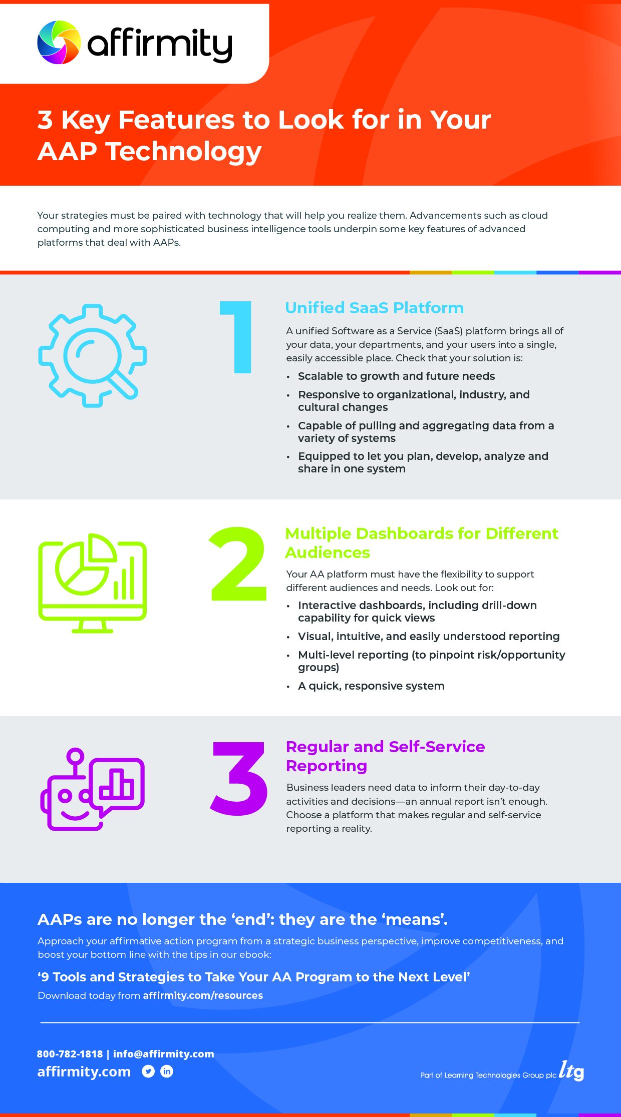 3 Key Features to Look for in Your AAP Technology infographic