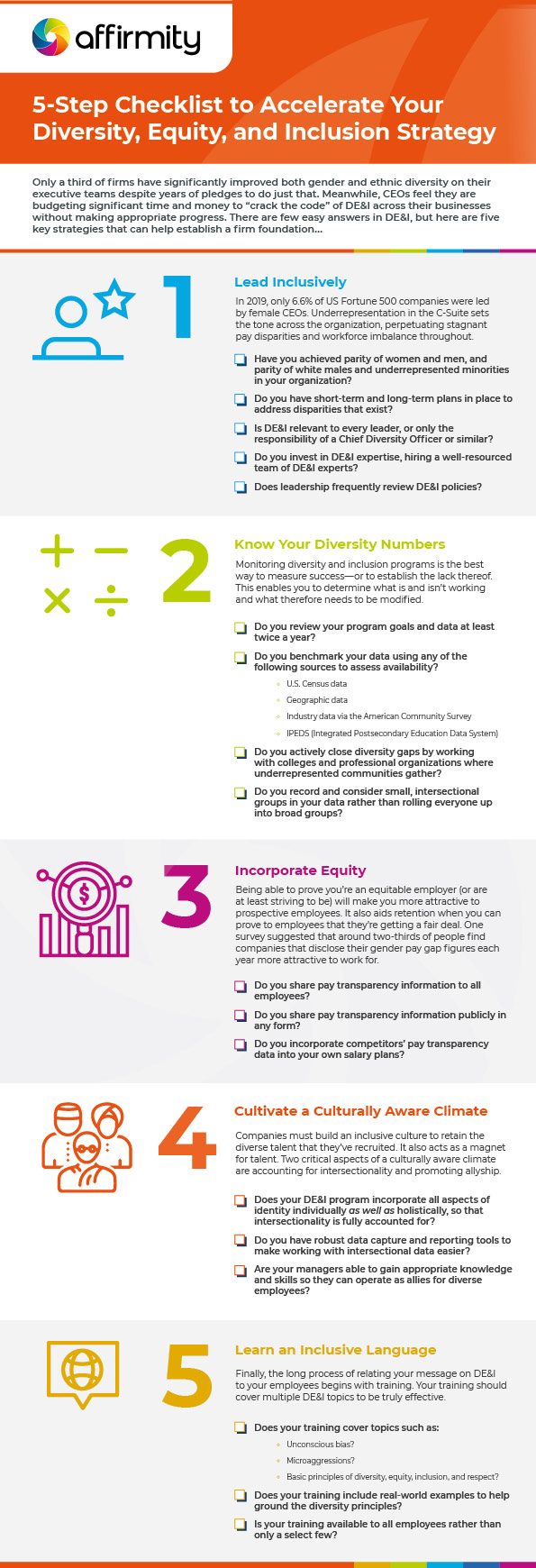 5-Step Checklist to Accelerate Your Diversity, Equity, and Inclusion Strategy full infographic